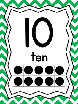 Chevron Number Posters (1-20)