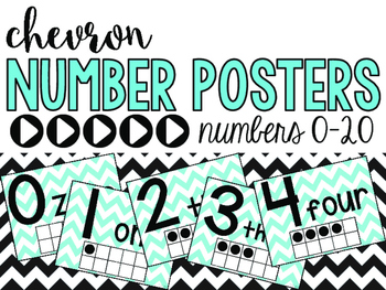 Chevron Number Posters 1-20 {Turquoise}