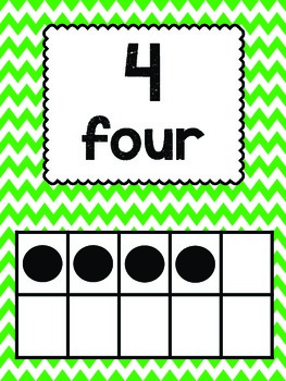 Chevron Number Posters 1-5