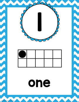 Chevron Number Posters-Classroom Decor