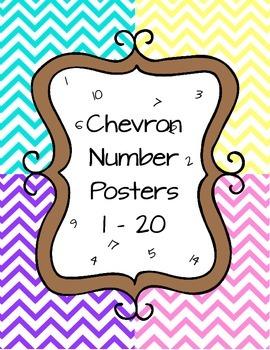 Chevron Number Posters - Aqua, Pink, Purple, Yellow