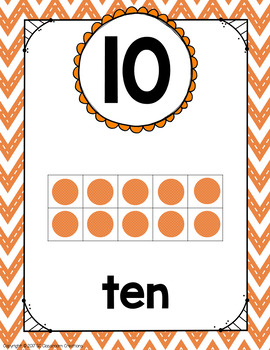 Chevron Number Posters (Stitched Chevron)-Classroom Decor