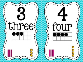 Chevron Number Posters Teal