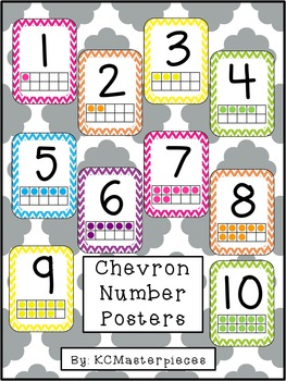 Chevron Number Posters or Cards