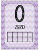 Chevron Number Posters with Tens Frames