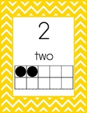 Chevron Number Wall Posters With Ten Frames, 0-20