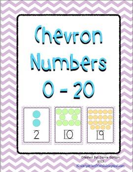 Chevron Number Posters 0 - 20 (Purple)