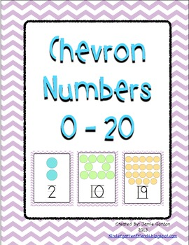 Chevron Number Posters 0 - 20 (Purple)