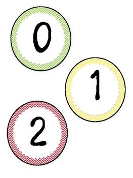 Chevron Numbers 0-10