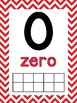 Chevron Numbers 0-20 Ten Frame Posters