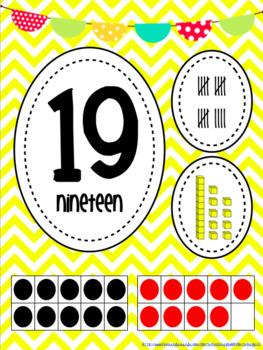 Chevron Numbers 0-20