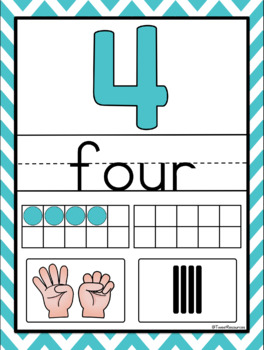 Numbers, Colors and Shapes Poster Set {Chevron Classroom Decor Theme}