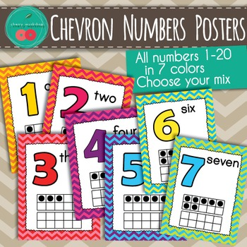 Chevron Numbers Posters
