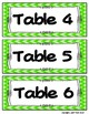 Chevron Numbers: Table & Student