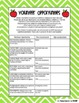 Chevron Parent Helper Packet