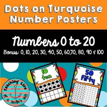Dots on Turquoise Number Posters