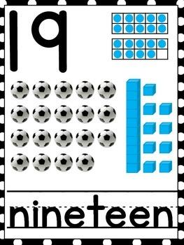 Chevron & Polka Dot Theme - Math Wall Number Cards
