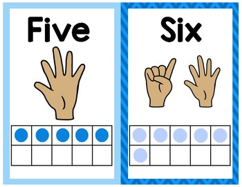 Chevron Primary Counting Posters