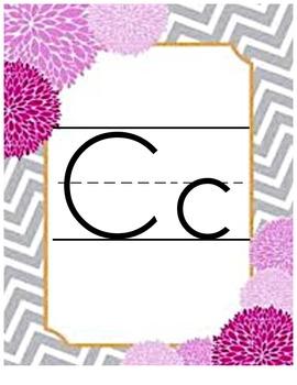Chevron Print Alphabet Posters