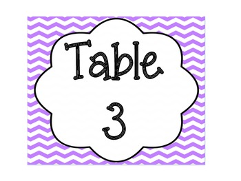 Table Signs: Chevron Print