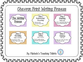 Writing Process Posters: Chevron Print
