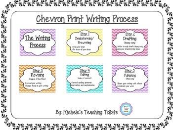 Chevron Print Writing Process Posters