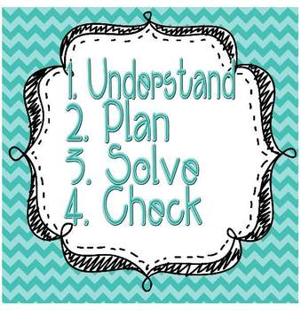 Chevron Problem Solving Strategy Posters