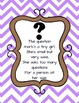 Chevron Punctuation Posters for the Elementary Classroom