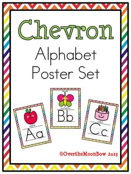 Chevron Rainbow Alphabet Poster Set