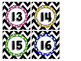 Chevron Rainbow Polka Dot Calendar Numbers