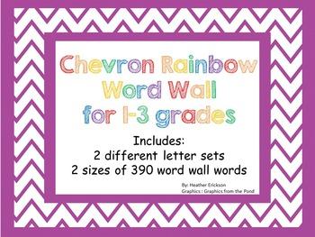 Chevron Rainbow Word Wall