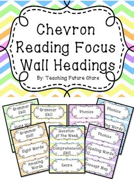 Chevron Reading Focus Wall