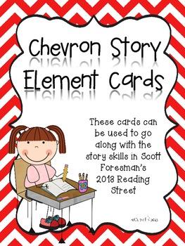 Chevron Reading Story Skill Posters
