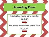 Chevron Rounding Rules Poster