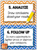 Chevron Scientific Method Posters