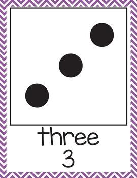 Chevron Subitizing Math Posters 0-20