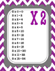 Times Tables Posters {Chevron}