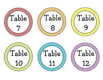 Chevron Table Labels