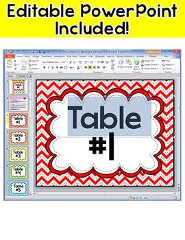 Chevron Classroom Theme Table Signs