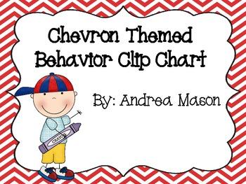 Chevron Theme Behavior Clip Chart