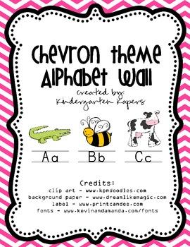 Chevron Themed Alphabet Wall Posters