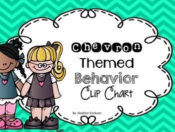 Chevron Themed Behavior Clip Chart