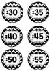 Chevron Themed Clock Labels
