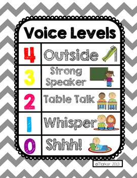 Chevron Themed Voice Level Visual Posters