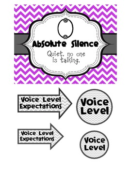 Chevron Voice Level Chart