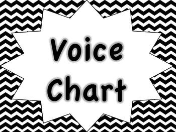 Chevron Voice Level Chart