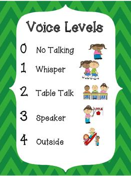 Chevron Voice Levels Poster