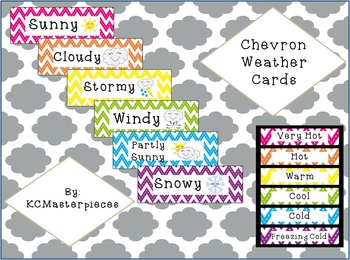 Chevron Weather Cards