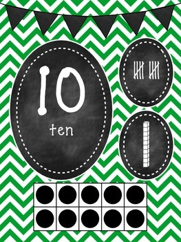 Chevron and Chalkboard Numbers