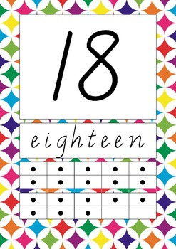 Chevron and Dot Numbers 0-20 Charts/Posters